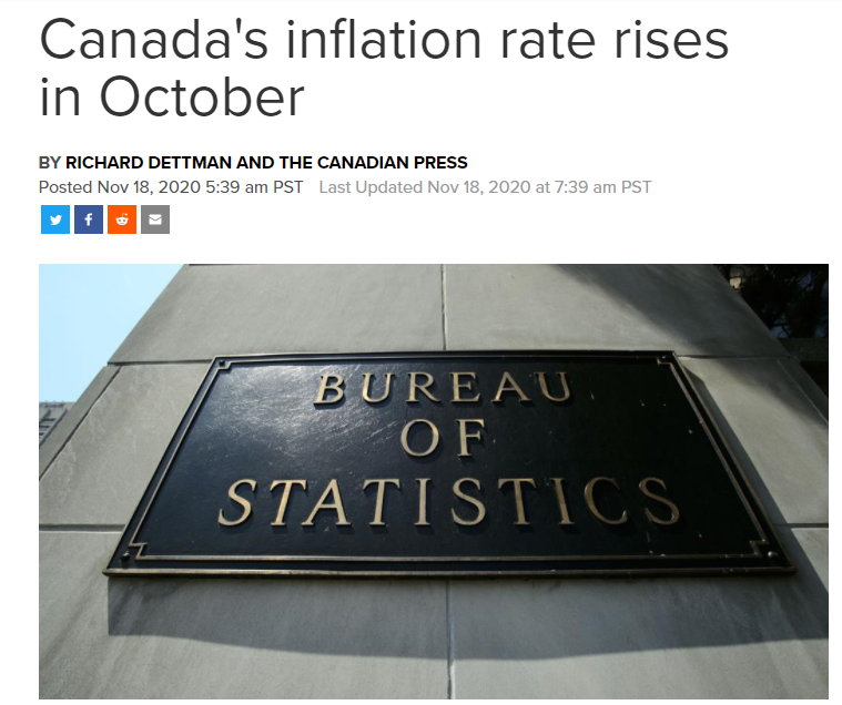超出预期! 加拿大10月通货膨胀上涨0.2% 菜价和住房双双上涨!